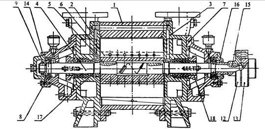 SZ水環真空泵結構圖示