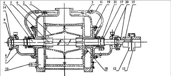 SZ水環真空泵結構圖示2